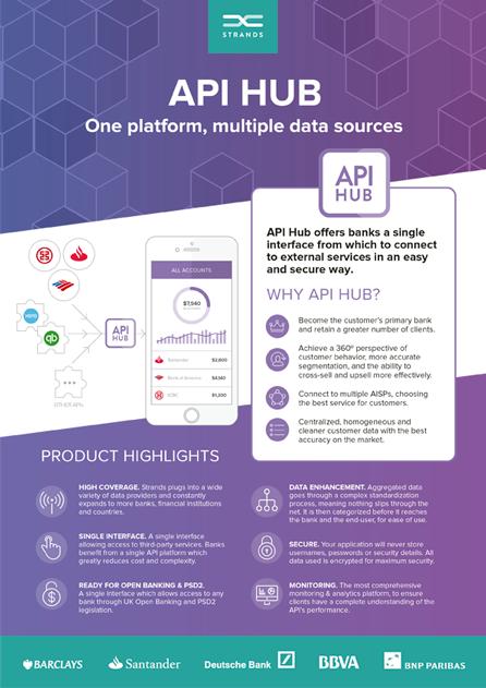 Strands Finance's API Hub Offers Banks One Platform