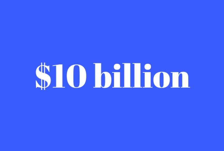 PayPal is scaling its SMB lending business and its program recently surpassed $10 billion