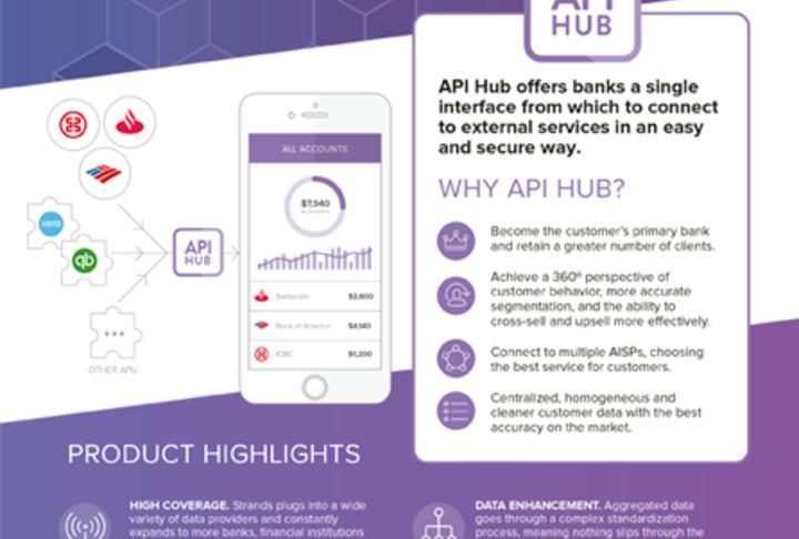 Strands Finance's API Hub Offers Banks One Platform, Multiple Data Sources