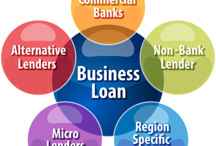 Report: Fintechs Taking Large Chunk of SME Lending Sector