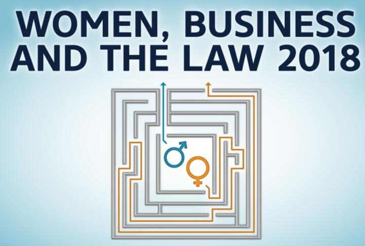 Women, Business and the Law 2018