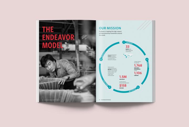Endeavor's 2018 Impact Report