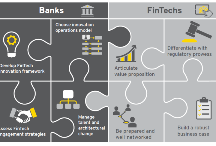 The Potential of FinTech in Banking