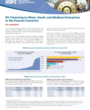 IFC Financing to Micro, Small, and Medium Enterprises in the Poorest Countries